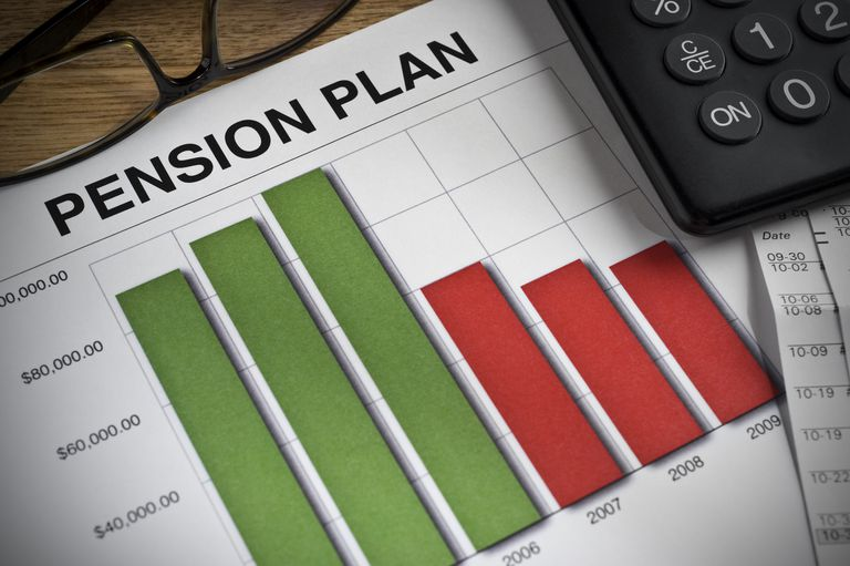 Chart outlining performance of a pension plan