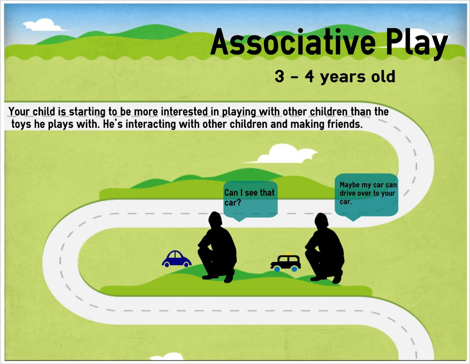 The 6 Different Ways Kids Play