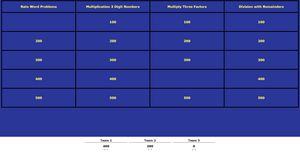 9 free jeopardy templates for the classroom a math jeopardy template pronofoot35fo Image collections
