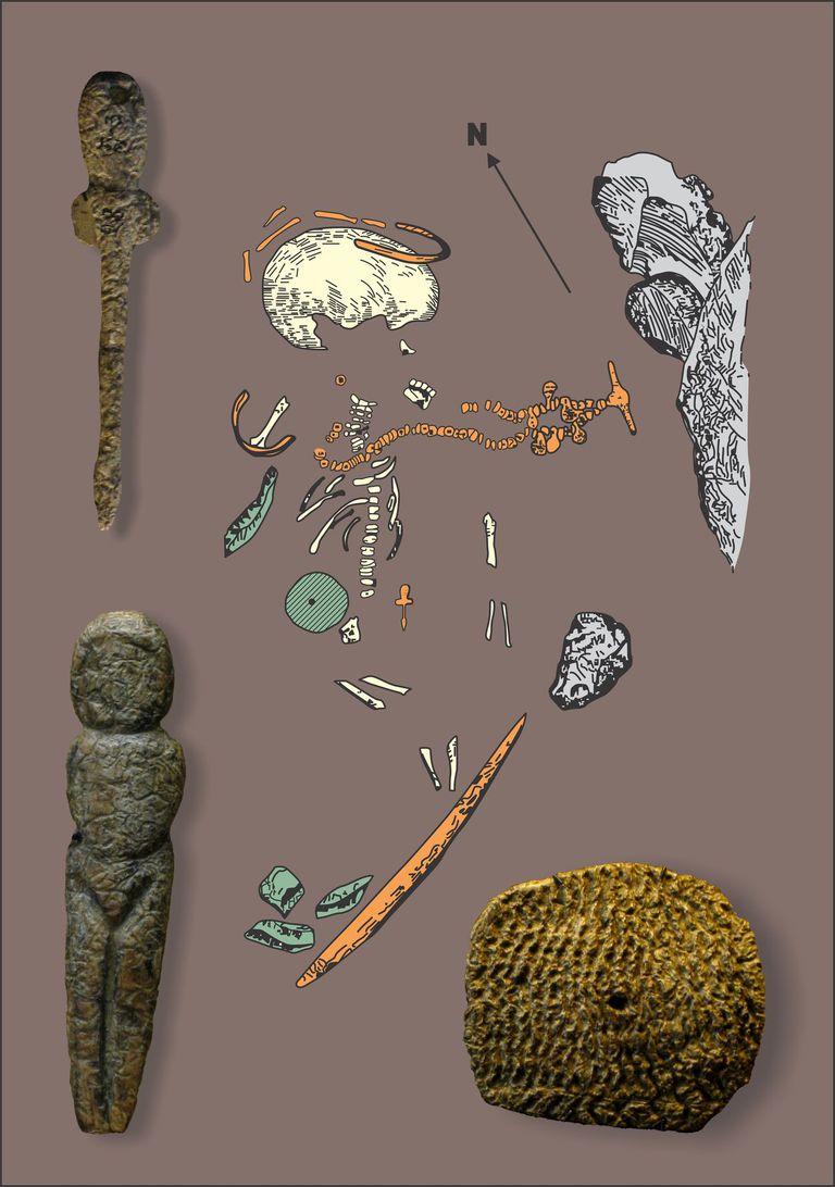 Mal'ta Assemblage: Burial, Plaque, Swan, Venus Figurine