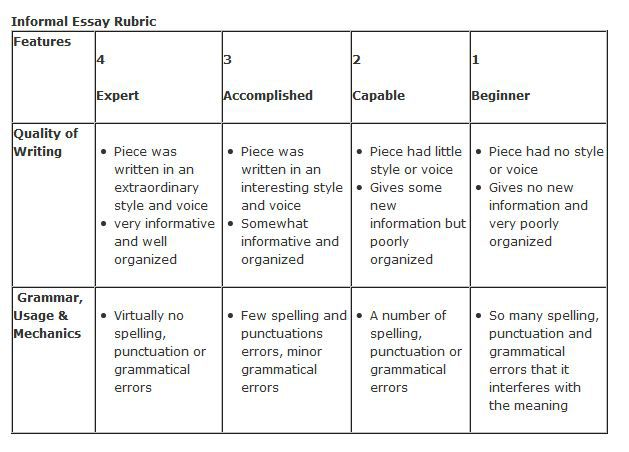 rubrics for essays high school