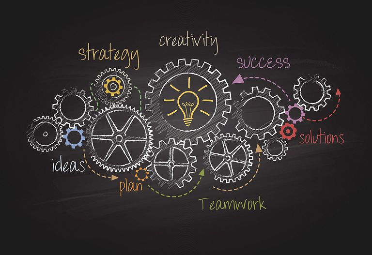 Critical thinking steps and success plan