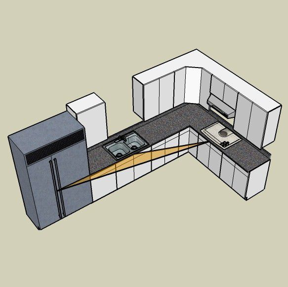 Kitchen Island Planning Basics: The L-Shaped Or Corner Kitchen Layout: A Basic Guide