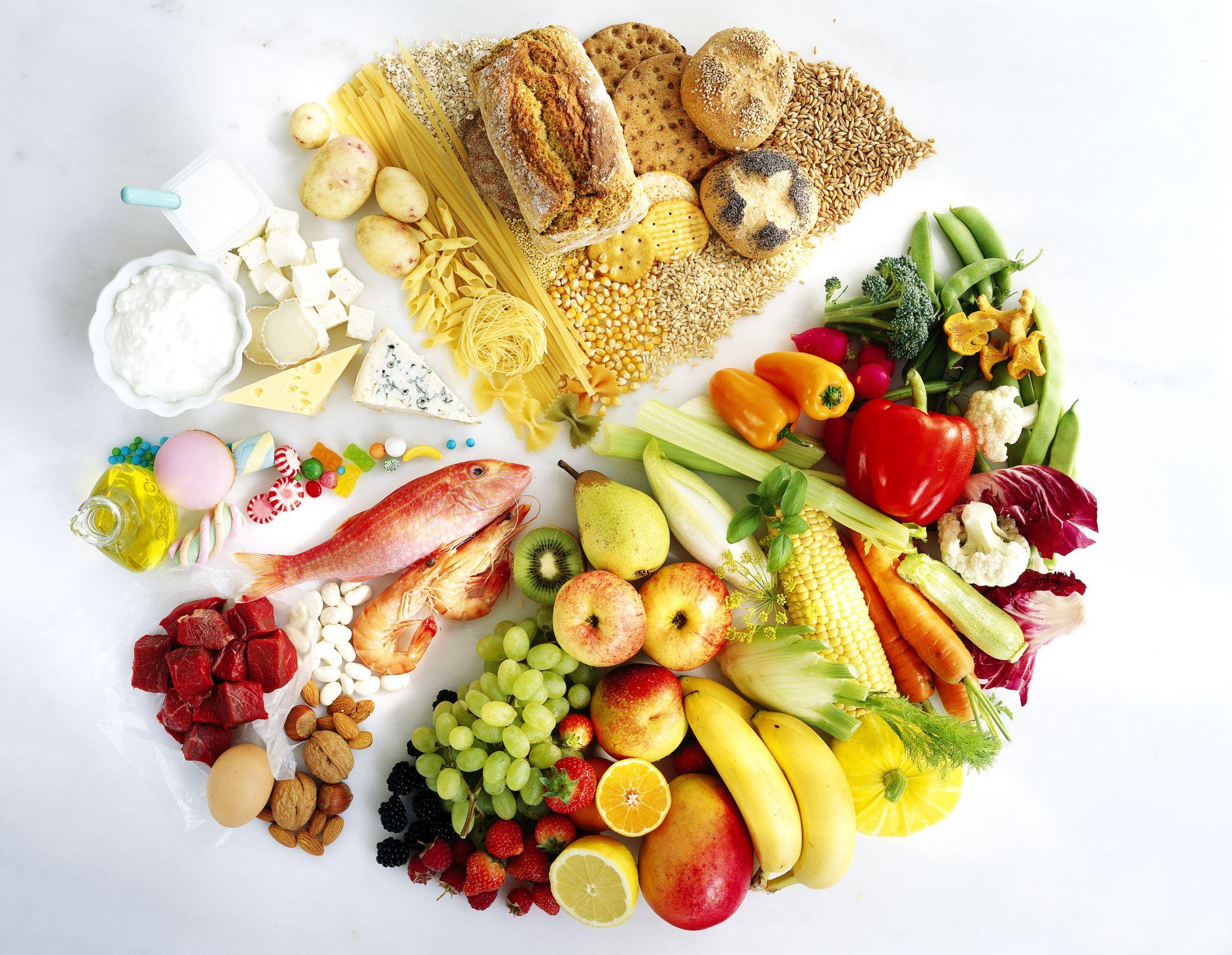 ¿Crees Que Tu Alimentación Es Saludable?