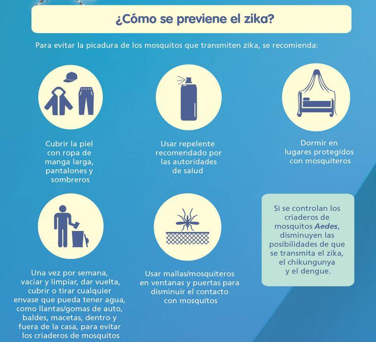 Zika en el embarazo