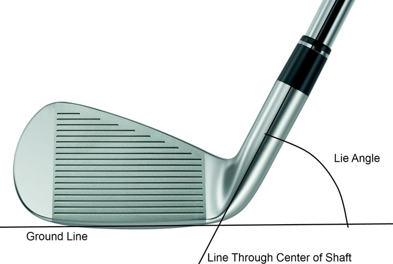 Lie angle is the angle between the shaft and groundline of a golf club