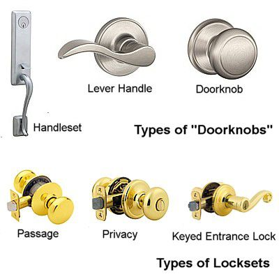 How To Select Correct Door Hardware For Your Home