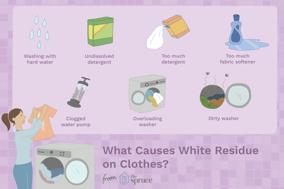 Illustration of things that cause white residue on washed clothing