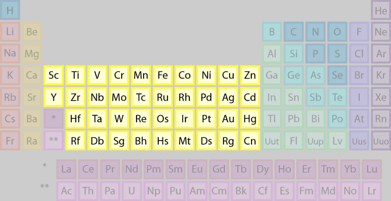 Element families of the periodic table the highlighted elements of the periodic table belong to the transition metal element family urtaz