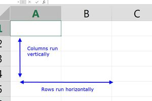 spreadsheets excel
