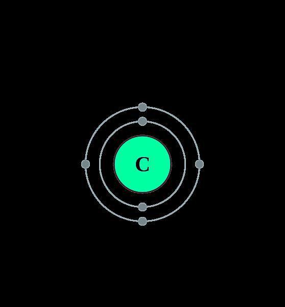 Atoms diagrams electron configurations of elements carbon atom electron shell diagram ccuart Choice Image