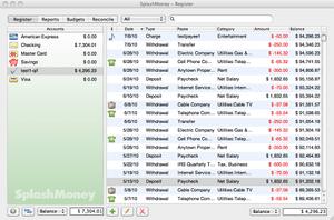 mac budget