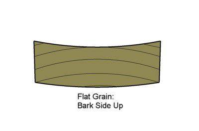 Deck Board Bark Side Up