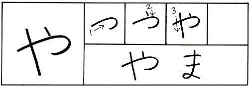 hiragana lessons