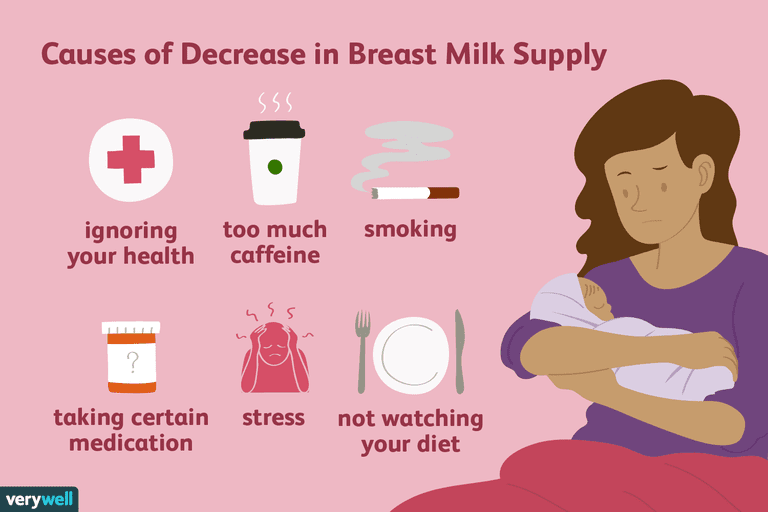 Things That Cause A Decreasing Breast Milk Supply-2693