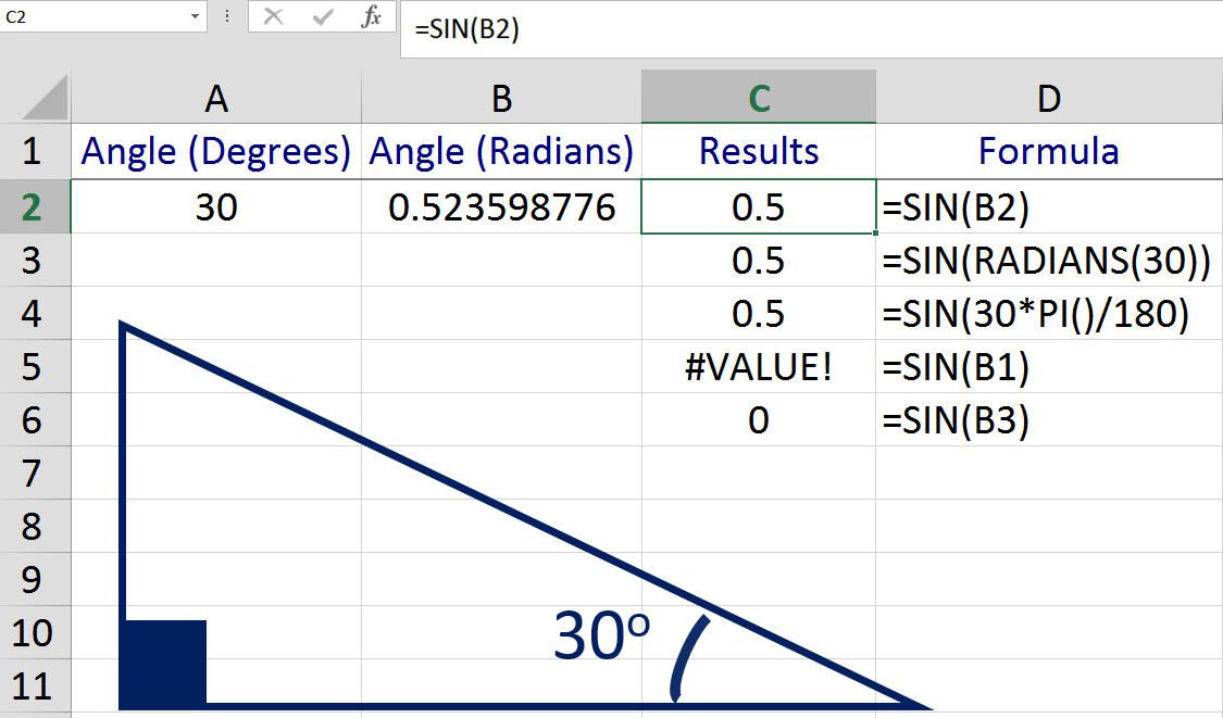 Excel Sin Function Find The Sine Of An Angle