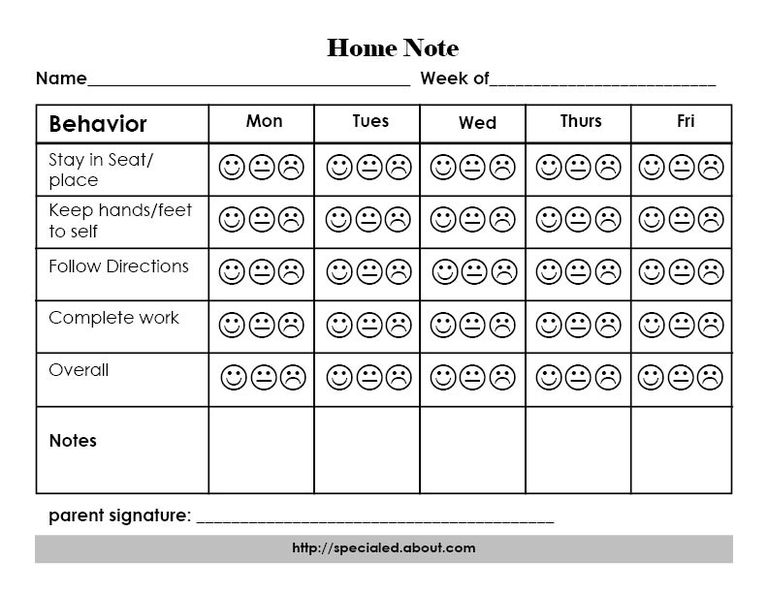 Behavior contracts and management documents for Smiley face behavior chart template