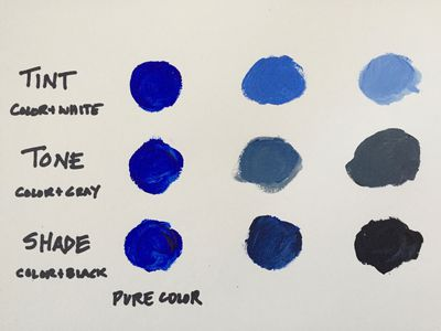 Diagram Showing Tint Tone And Shade With Ultramarine Blue Acrylic Paint
