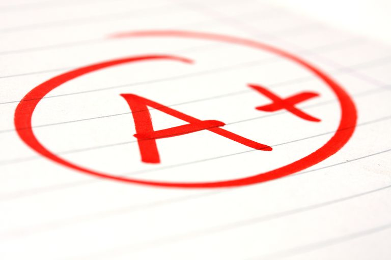 How to Figure Percentage and Letter Grades