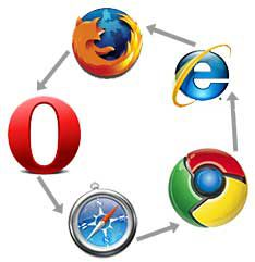 Browsers you should be testing with