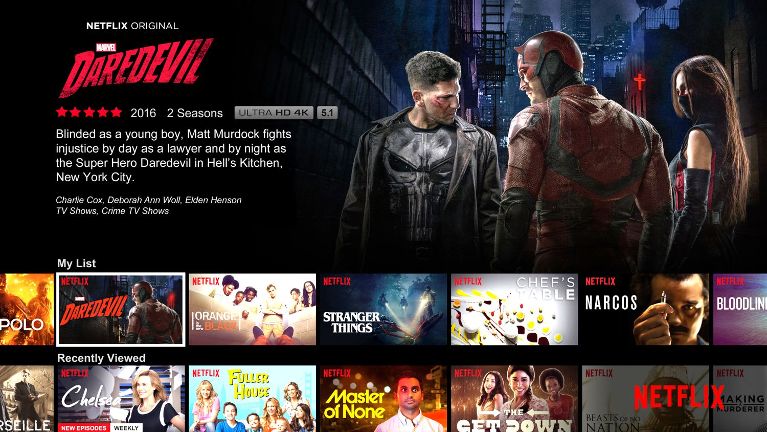 Streaming Netflix In K What You Need To Know - The full netflix library could soon be available to everyone