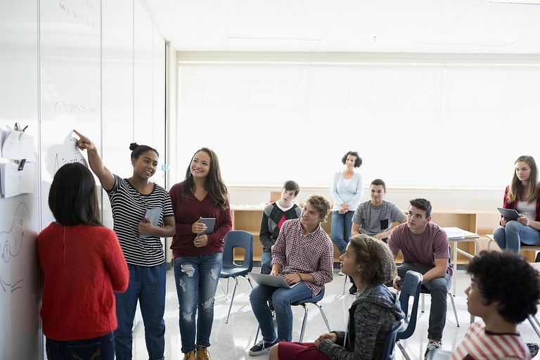 High school students giving presentation whiteboard in classroom