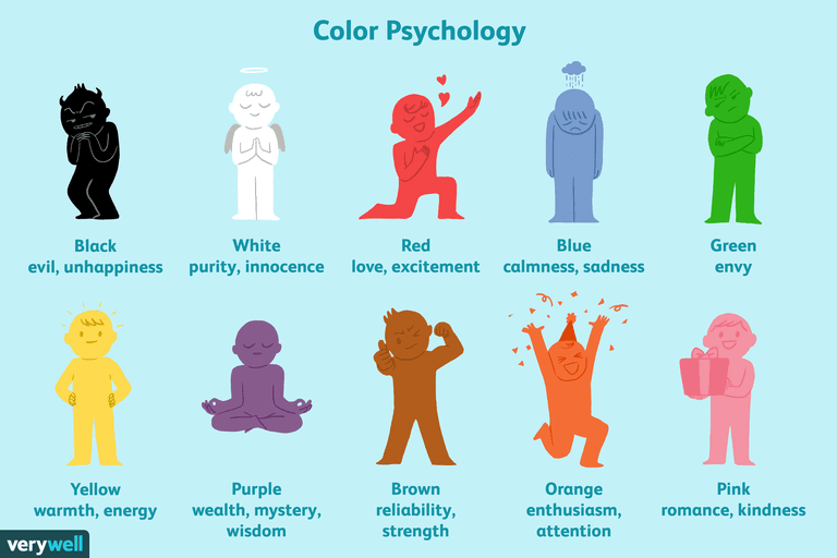 Color psychology does it affect how you feel The color blue makes you feel