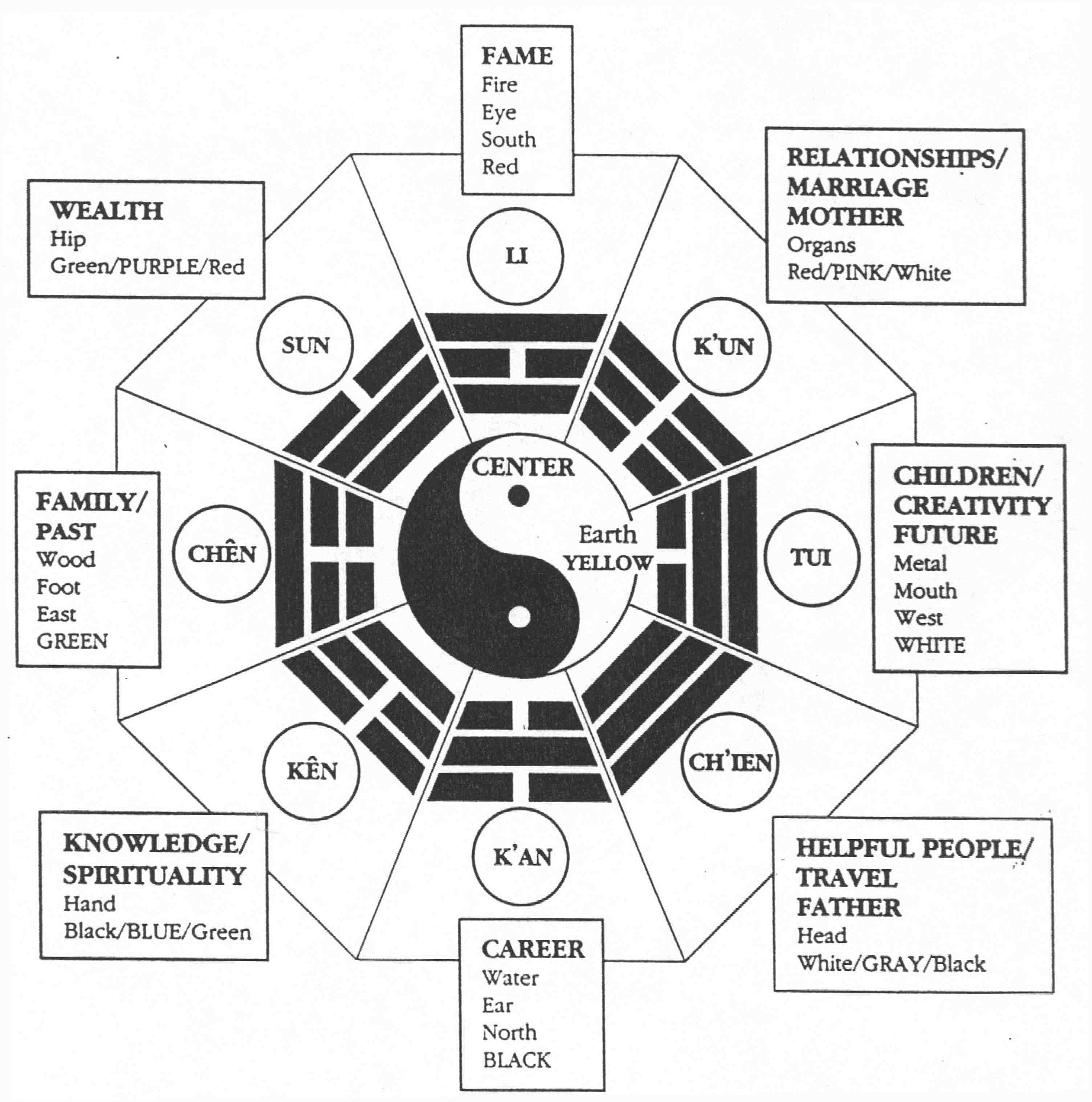 8 important taoist visual symbols buycottarizona Images