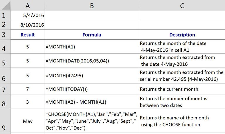 Extract the Month from a Date with the Excel MONTH Function