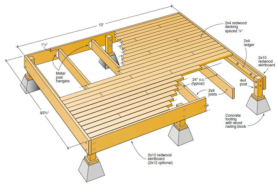 Free deck plans for a diy project for 12x10 deck plans