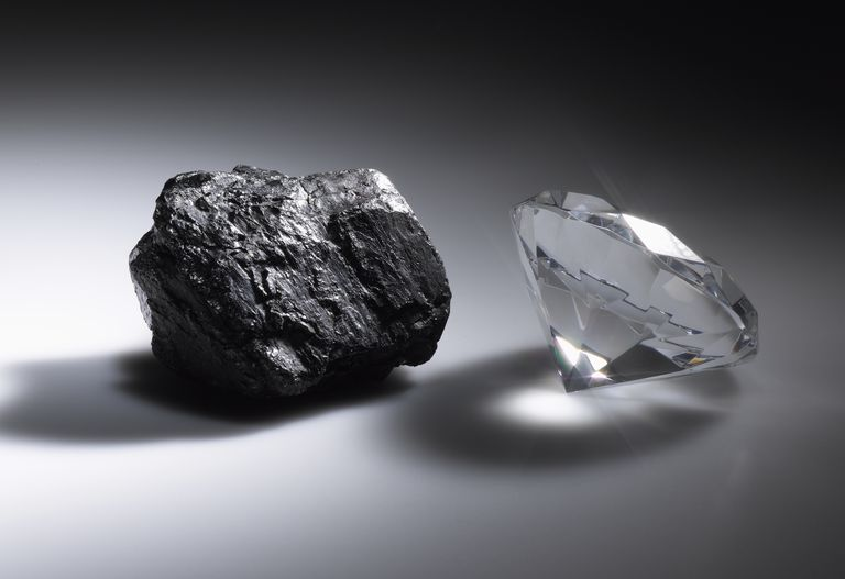 Take this quiz to see how much you know about the element carbon.
