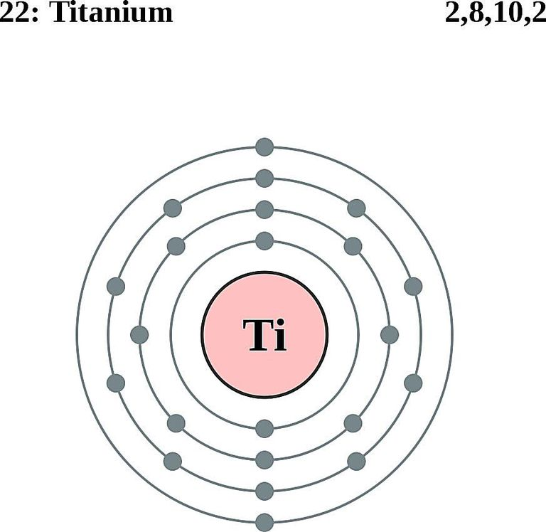 Atoms diagrams electron configurations of elements this diagram of a titanium atom shows the electron shell ccuart Image collections