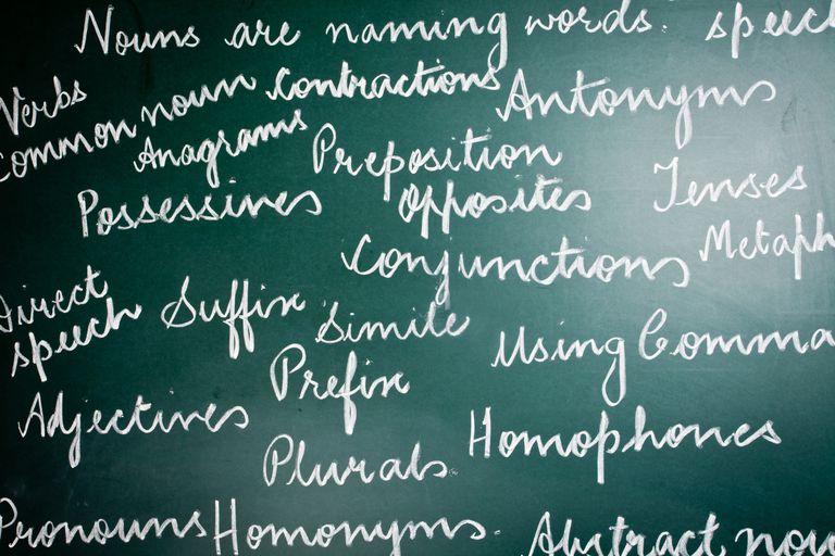 English Grammar text handwritten on greenboard English Grammar text handwritten on greenboard