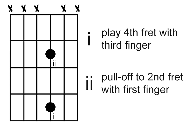 pull off on guitar