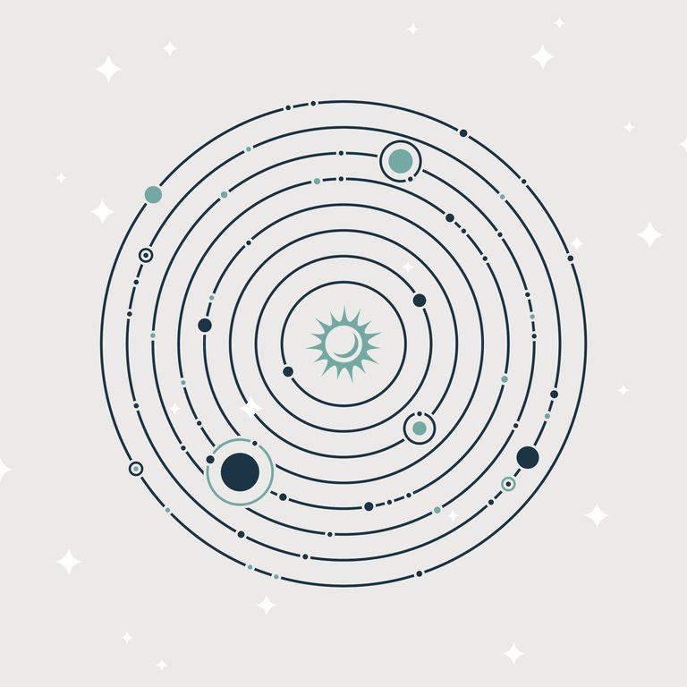 Solar System Planet Orbiting