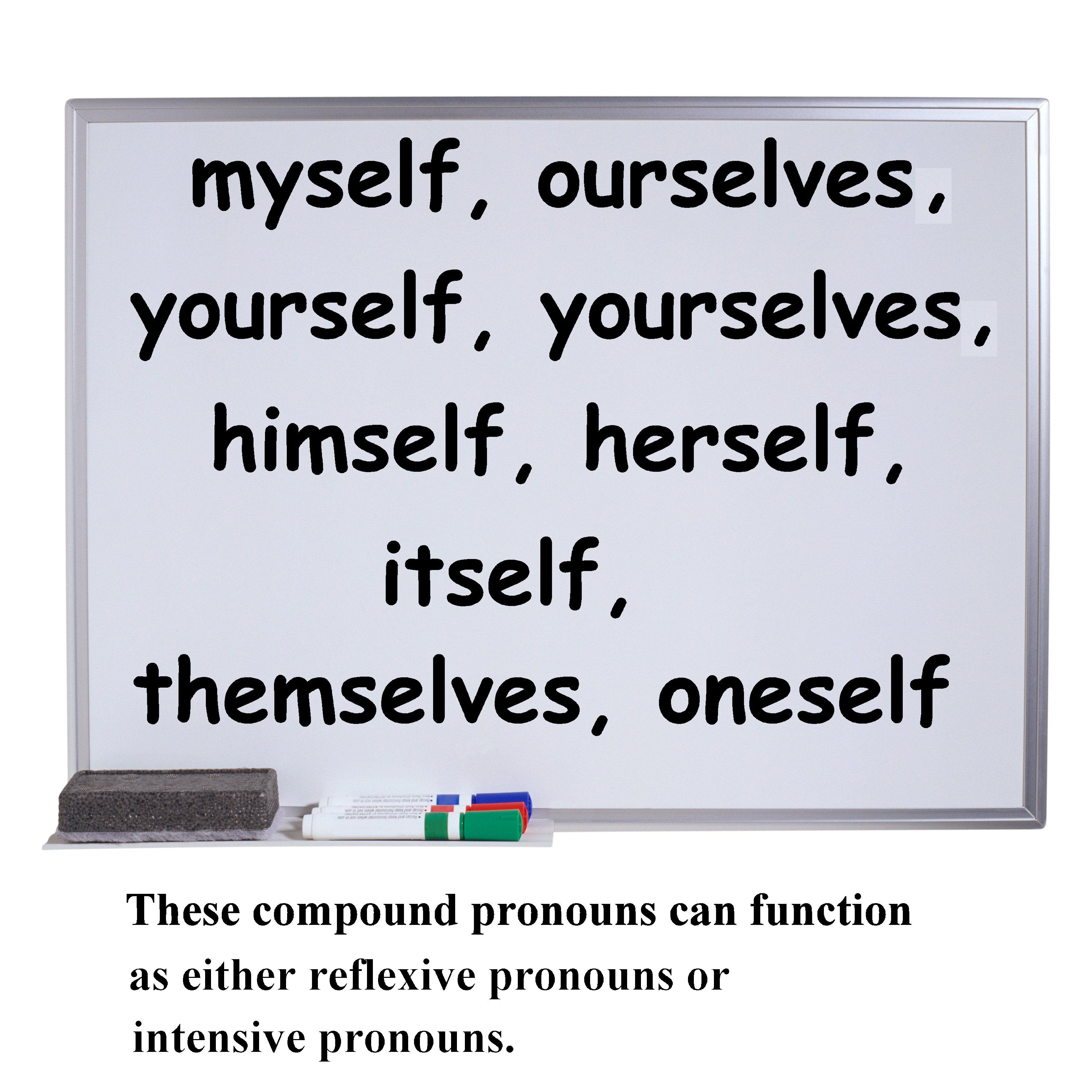 Intensive Pronoun Definition and Examples – Intensive Pronouns Worksheet