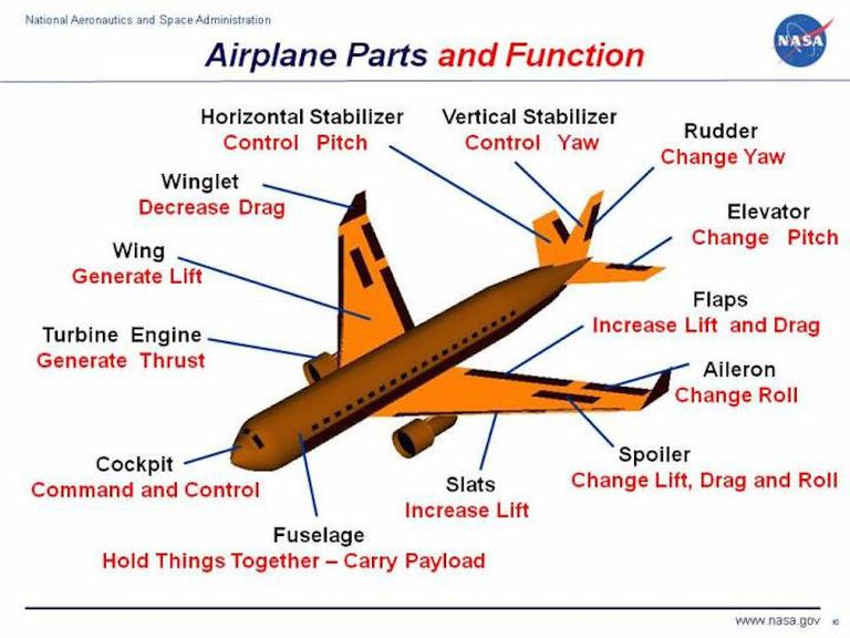 airplane-nasa.jpg