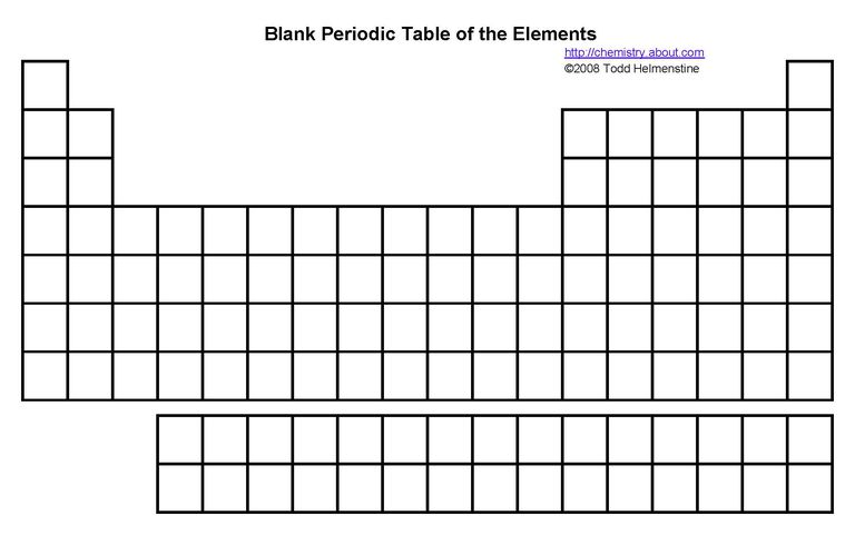 How to memorize the periodic table blank periodic table for practice urtaz