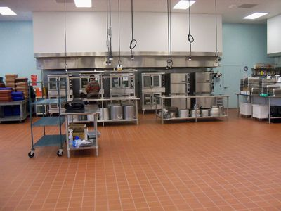 Restaurant Kitchen Photos restaurant kitchen planning and equipping basics