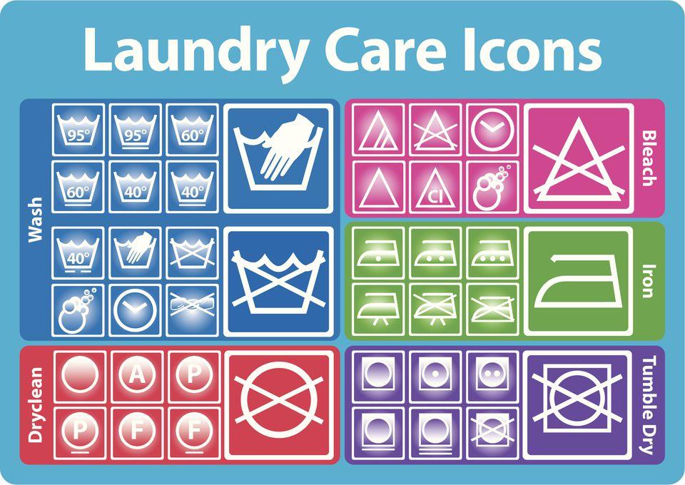 Laundry symbol chart