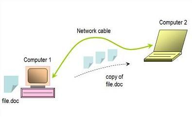 Simple Network with Two Computers Connected via a Cable