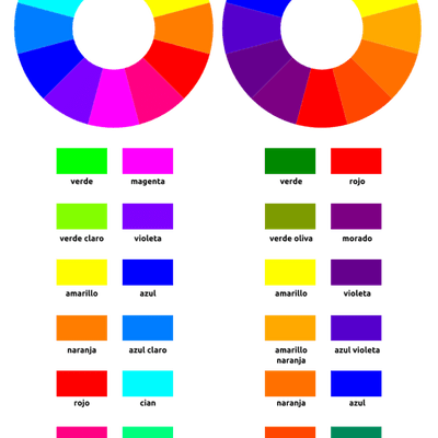 A Beginners Guide to Contrasting Colors