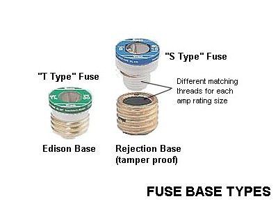 fuse box house penny    fuse    boxes and different types of fuses     fuse    boxes and different types of fuses