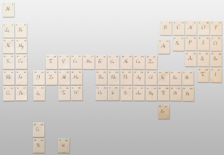 The original table of elements published in 1869 by the Russian chemist Dmitri Mendeleyev organized elements according to periodic table trends.