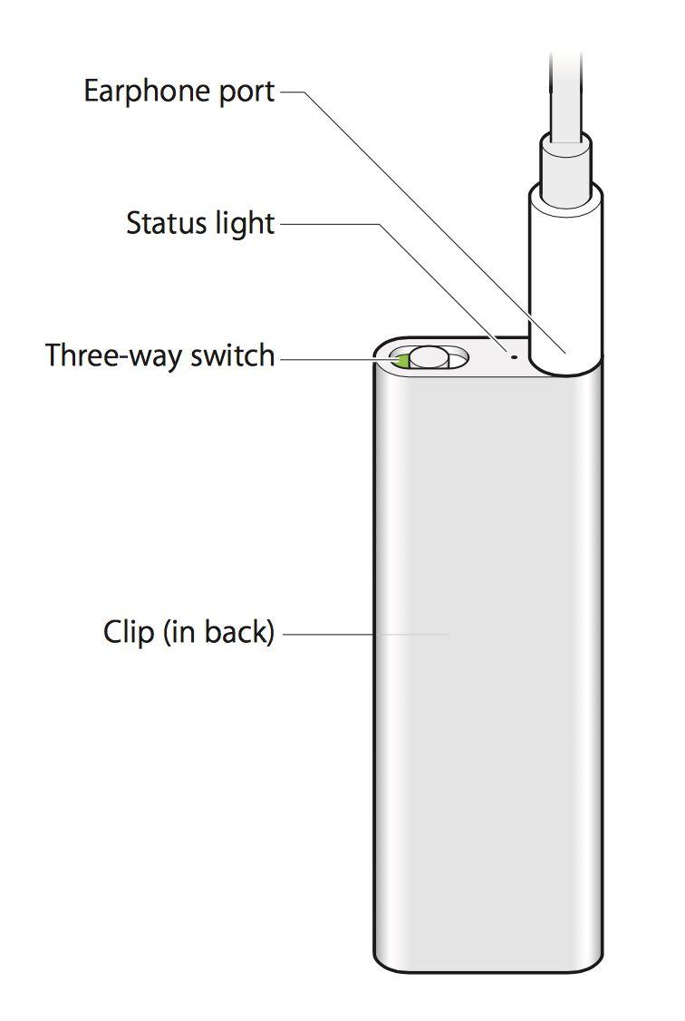 turn off iPod Shuffle