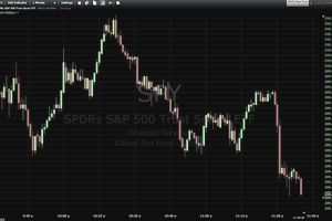 spy-intra-day-chart.jpg