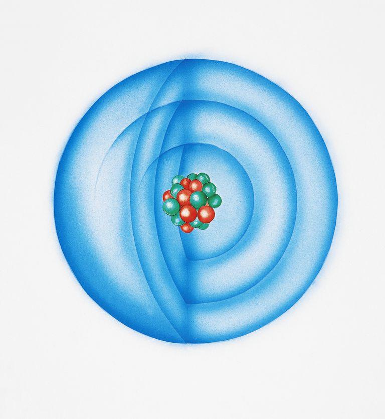 The s orbital is spherical in shape.