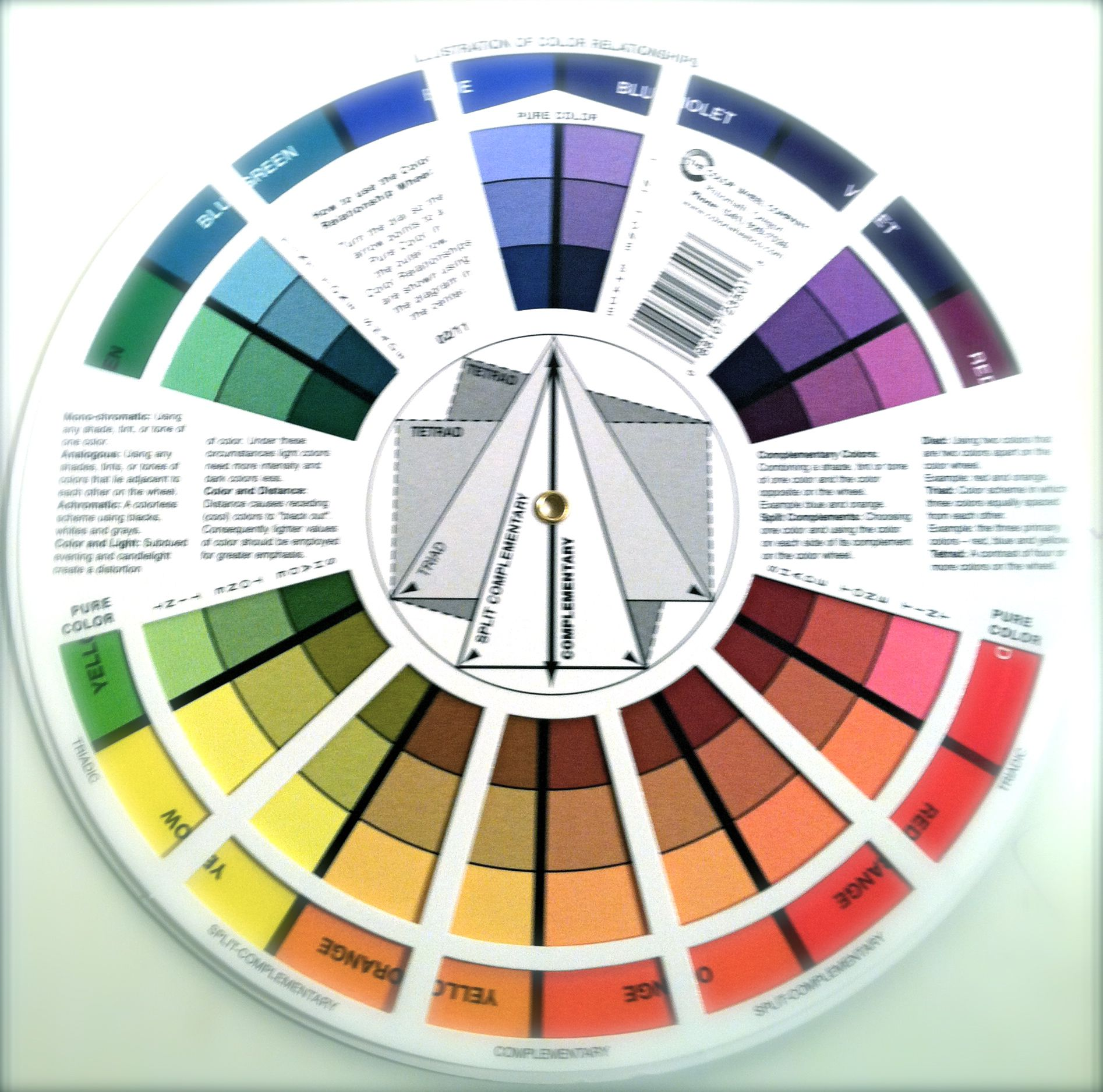 Understanding Color Schemes From A Color Wheel
