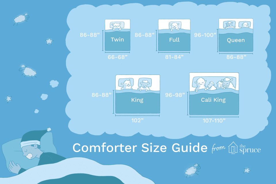 Illustration depicting comforter measurements