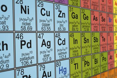 what do the numbers on the periodic table mean - Periodic Table Symbol Definition